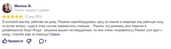 Милена Ж